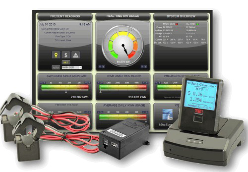 Smart Energy Monitoring Systems