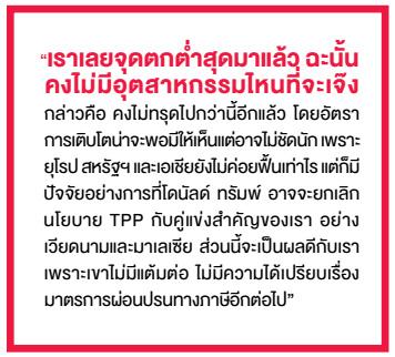 เศรษฐกิจไทย ปี 2560