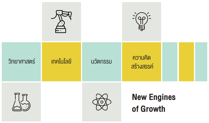 New Engines of Growth
