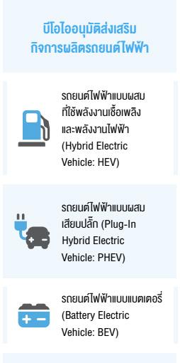 บีโอไออนุมัติส่งเสริมกิจการผลิตรถยนต์ไฟฟ้า