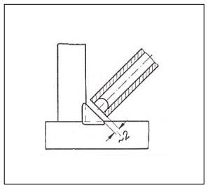 ระยะห่างของลวดเชื่อมจากแนวเชื่อมแนวแรก