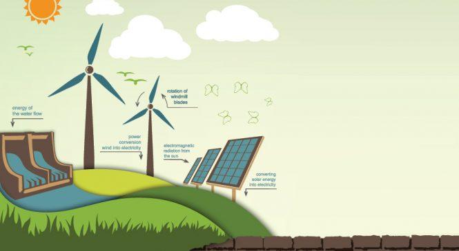 RENEWABLE ENERGY ในเมียนมา ช่องว่างและโอกาสทองของนักลงทุน