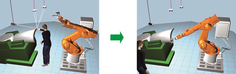 การโปรแกรมโดยการสาธิตภาระงาน จากลักษณะการเคลื่อนไหว: แสดงถึงหลักการสำหรับการเดินแนวเชื่อม