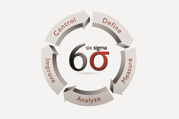 Six Sigma for Service Operation