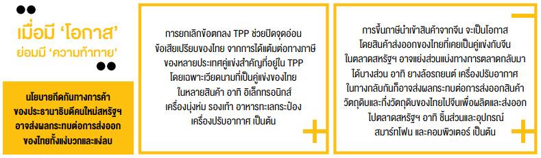 นโยบายกีดกันทางการค้าของประธานาธิบดีคนใหม่สหรัฐฯ อาจส่งผลกระทบต่อการส่งออกของไทยทั้งแง่บวกและแง่ลบ