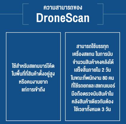 ความสามารถของ DroneScan