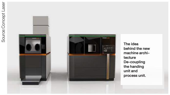 เปิดตัว modular machine architecture - M Line Factory