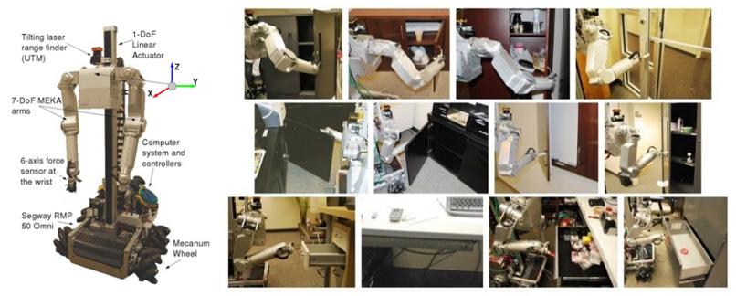 องค์ประกอบหลักของหุ่นยนต์โคดี้กับคุณลักษณะท่าทางต่างๆ ที่ใช้งาน