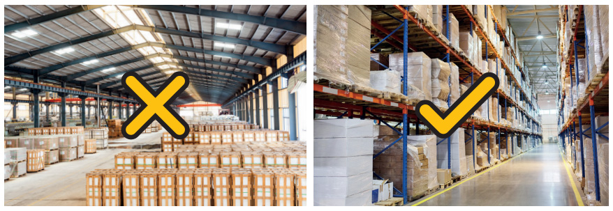 Warehouse Management System: WMS
