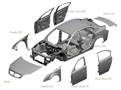 ส่วนประกอบยานยนต์ที่สามารถใช้การปั๊มขึ้นรูปได้