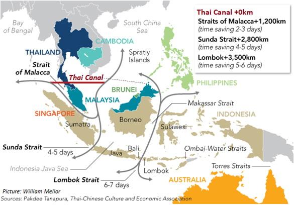 การจัดประชุมนานาชาติในหัวข้อ เทคโนโลยีเพื่ออนาคตที่ยั่งยืนของประเทศไทย คลองไทย การศึกษาแบบบูรณาการของระบบโลจิสติกส์ทาเลือกบนเส้นทางสายไหม