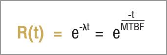 ความน่าเชื่อถือที่ผกผันกับอัตราความชำรุด (λ)