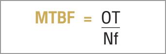 ค่า MTBF