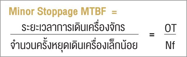 Minor Stoppage MTBF