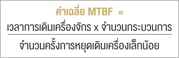 ค่าเฉลี่ย MTBF