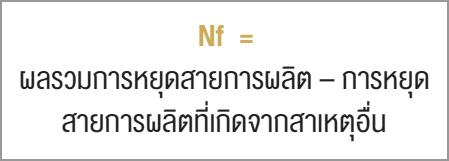 ค่า Nf