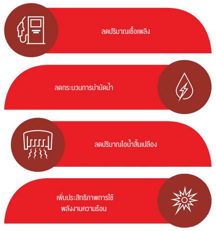 การนำ Condensate มาใช้ประโยชน์