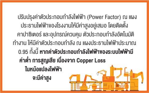ปรับปรุงค่าตัวประกอบกำลังไฟฟ้า (Power Factor)