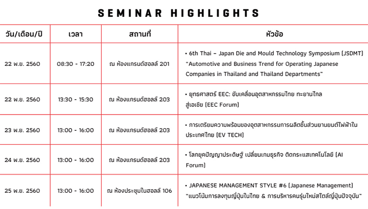 Metalex 2017 Seminar Highlights