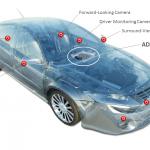 Xilinx ทางเลือกสำหรับ AI และยานยนต์อัตโนมัติของ Daimler