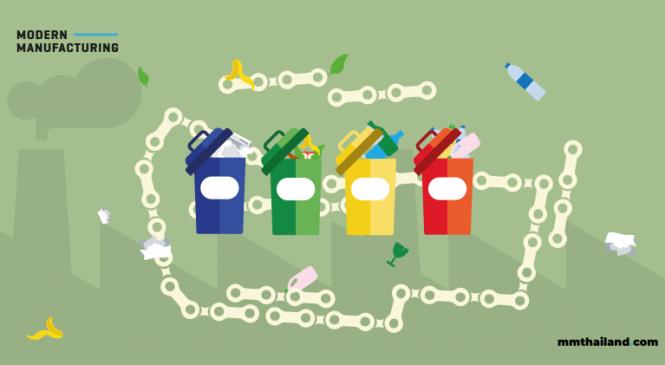 รู้จัก 11 บริษัทสุดเจ๋งที่ World Economic Forum ให้การยอมรับด้าน Circular Economy