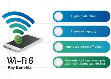 Wi-Fi 6 และ 5G สามารถเปลี่ยนแปลงระบบอัตโนมัติโรงงานได้อย่างไร?