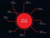 Eplan Software