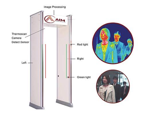 Temperature detector gate.