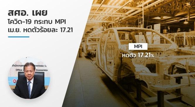 สศอ. เผย โควิด-19 กระทบ MPI เม.ย. หดตัวร้อยละ 17.21