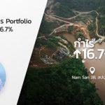บีซีพีจี เผยแนวบริหาร Portfolio หนุนกำไรโต16.7%