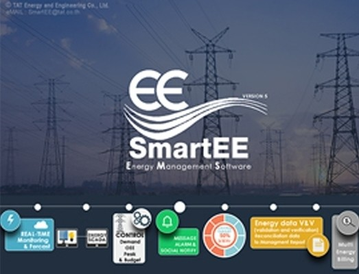 ENERGY MANAGEMENT SOFTWARE & SOLUTION