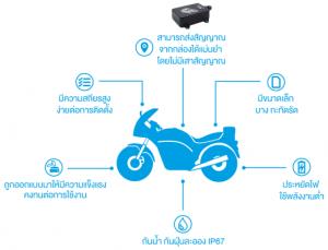 Motorcycle Tracking รุ่น SWI-M
