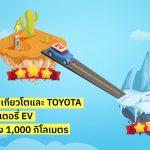 มหาวิทยาลัยเกียวโตและ TOYOTA ทดสอบแบตเตอรี่ EV ที่วิ่งได้ไกลถึง 1,000 กิโลเมตร