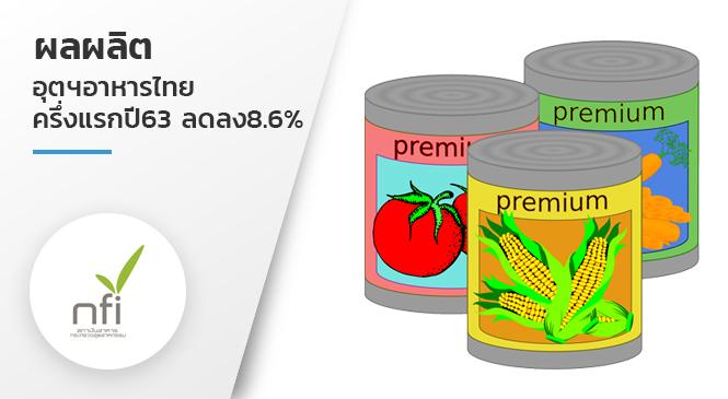 ผลผลิต อุตฯอาหารไทย ครึ่งแรกปี63 ลดลง 8.6 %