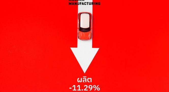 ยอดผลิต/ขาย/ส่งออก อุตฯยานยนต์เดือน ก.ย. 2563 ตก