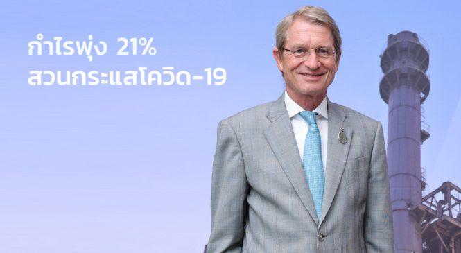 บี.กริม กำไรพุ่ง 21% สวนกระแสโควิด-19