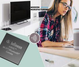 Infineon เปิดตัว AIROC Wi-Fi 6/6E ที่มาพร้อม Bluetooth 5.2 คอมโบเซ็ตสำหรับ IoT และอุปกรณ์ Streaming