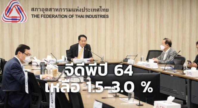 กกร.หั่นจีดีพีปี 64 เหลือ 1.5-3.0 %ส่งออกปรับเพิ่มเป็น 4-6 %