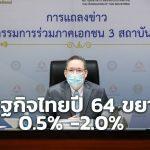 กกร. คาด เศรษฐกิจไทยปี 2564 ขยายตัว 0.5% -2.0%