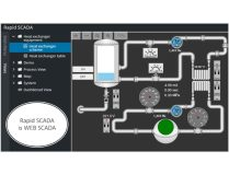 Supervisory Control and Data Acquisition (SCADA)